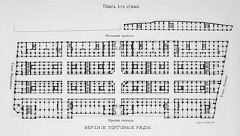 Plan of the Upper Trading Rows (GUM) 1893 | Bildquelle: Wikimedia Commons https://de.wikipedia.org/w/index.php?title=Datei:GUM_plan_1893.jpg
